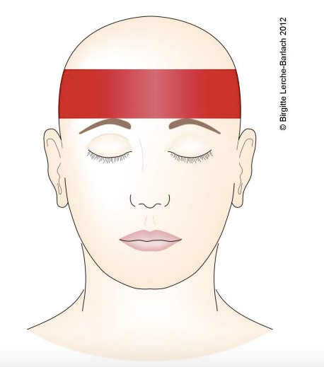 hodepine bak i hodet